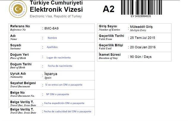Visado entrar a Turquía