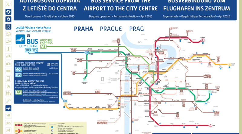 mapa metro praga y buses aeropuerto