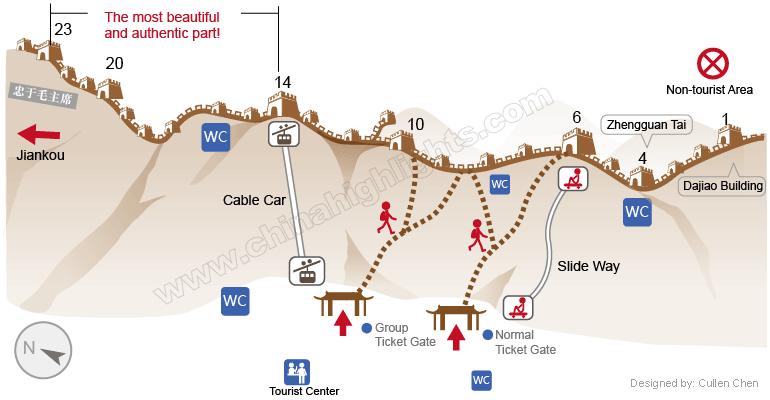 mapa mutianyu gran muralla